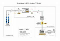 HD wallpapers datatool system 3 wiring diagram love8designwall.ml