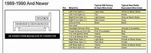 Chevy S Silverado Radio Wiring Diagram