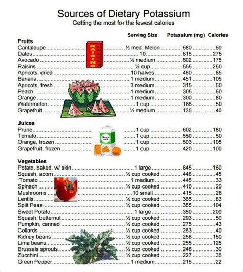 high potassium foods potassium rich foods potassium