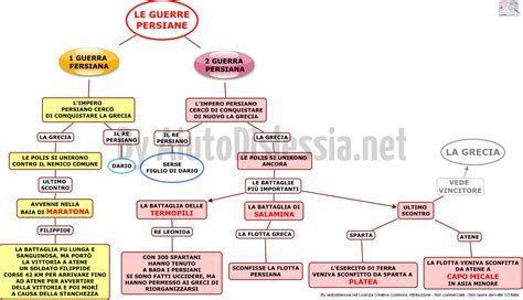 Cause Guerre Persiane by I Greci 1 Ist Superiore Aiutodislessia Net