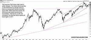 A Bullish DAX Stock Market Index Forecast For 2017 ...