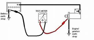 auto wiring diagram positive ground 35 wiring diagram With gb circuit tester