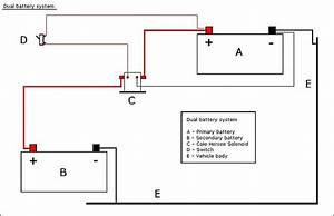 Perko Dual Battery Switch Wiring Diagram