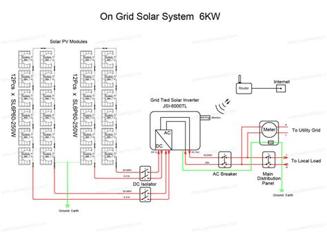 Residential Grid Connected Photovoltaic System With