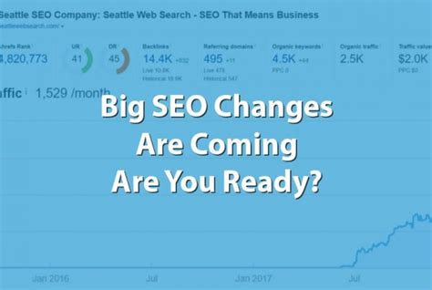 Seo Meaning In Business by Seattle Seo Company Seattle Web Search Seo That Means