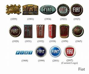 Fiat logo history, Fiat emblem - Get car logos free