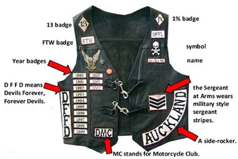 club members  personalize  front   patch