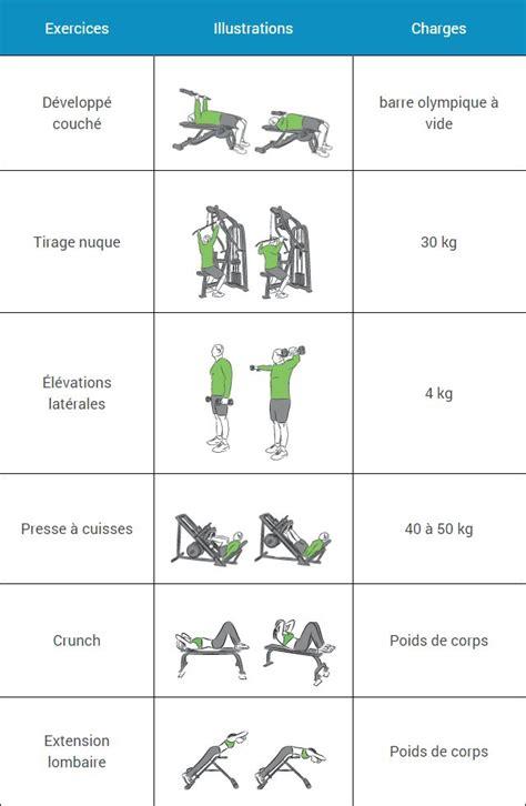 les 25 meilleures id 233 es de la cat 233 gorie programme musculation pectoraux sur exercice