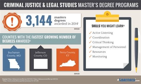 Online Masters In Criminal Justice  Masters In Criminal. What Is Harp Program For Mortgage. Does Vinegar Help Lose Weight. How Much Is Lazer Eye Surgery. Portland Dental Clinic Louisville Ky. Schools For Fashion Designers. Arlington Ticket Lawyer 3 Bureau Credit Score. Netapp Research Triangle Park. Monroe Community College Financial Aid