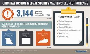 Online Masters in Criminal Justice | Masters in Criminal ...