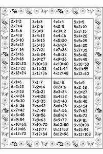Times Table Sheets Printable