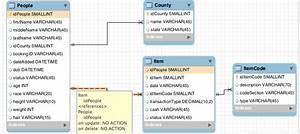 Mysql Database Normalization Foreign Keys  One To Many