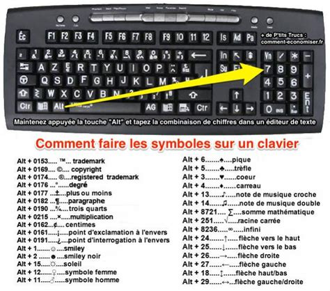 comment mettre un raccourci sur le bureau comment faire les symboles sur le clavier le secret