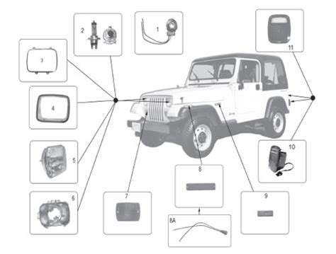 Are 1990 And 1994 Jeep Wrangler Wiring Harness Connection by Ls Wrangler 87 95 Crown Automotive Sales Co