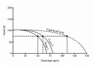 Durchflussmenge Berechnen Druck : mikeurban handbuch wd05 epanet mike by dhi wiki ~ Themetempest.com Abrechnung