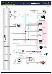 Diagram  H R Diagram Pdf Full Version Hd Quality Diagram