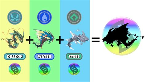 pokemon fusion requests  mega rayquaza mega gyarados