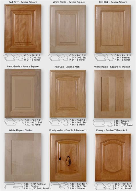 17 best images about kitchen cabinets on pinterest white