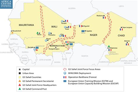 review  major regional security efforts   sahel