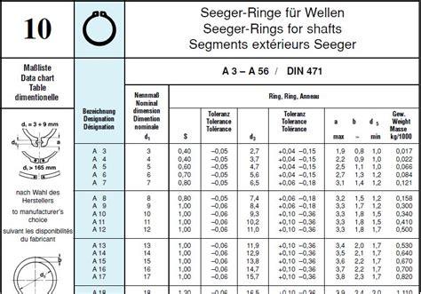 Sede Seeger by Seeger Reno Catalogo Epub