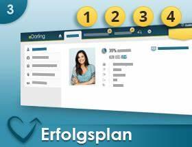 Edarling Profil ändern : in vier schritten zum attraktiven profil edarling ~ Bigdaddyawards.com Haus und Dekorationen