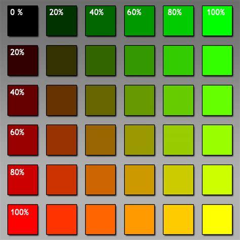 farben kche streichen wandfarbe in grn farbideen wandgestaltung dunkel grne farbe wand streifen streichen ideen kche