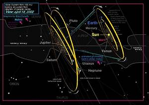 Helical Solar System Motion Through the Galaxy: Heretical ...