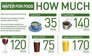 Wieviel Liter Hat Eine Badewanne : kaffa wildkaffee caf sauvage 140 liter wasser f r eine ~ Lizthompson.info Haus und Dekorationen