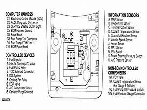 31 2000 Chevy Cavalier Fuse Box Diagram