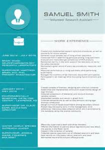 Cover Letter Monster Resume Cover Letter What Is A Cover
