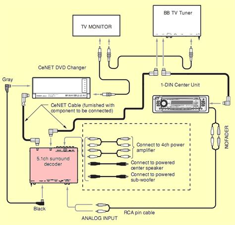 kia car stereo wiring diagram get free image about