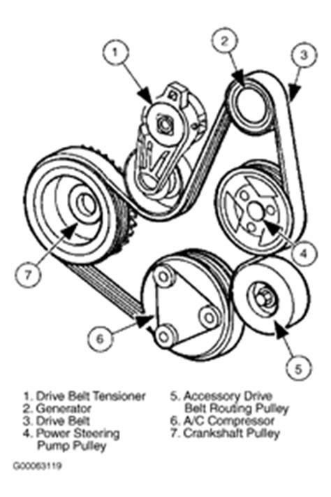 Solved Need Belt Diagram For Ford Without