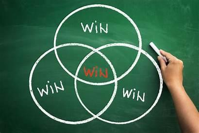 Win Think Account Accumulating Emotional Balance Bank