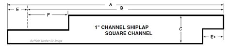 Shiplap Dimensions by Cedar Siding Prices Cedar Shiplap