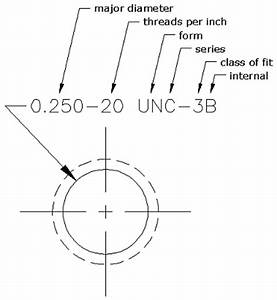 Engarc R Threads