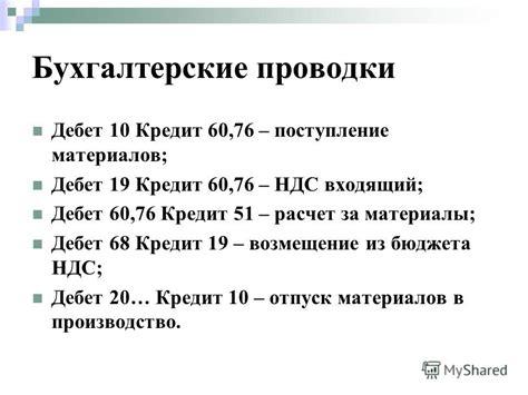 Бухгалтерские проводки по списанию затрат на производство