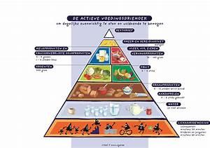 gezond in het frans