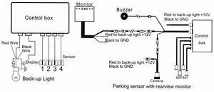 Parking Radar For Car Dvd Players  U2013 Roadnavi