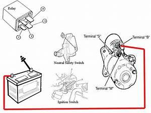 2007 Chevy Cobalt Wiring Diagram Starter
