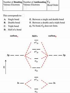 Solved  A  B  Use The Molecular Orbital Energy Diagram Bel
