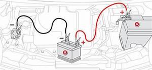 Batterie Citroen C1 : citroen c1 batterie praktische tipps citroen c1 betriebsanleitung ~ Melissatoandfro.com Idées de Décoration