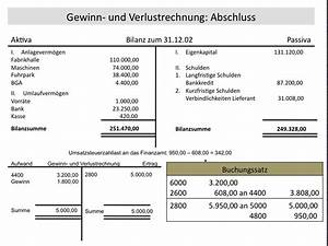 G V Rechnung : gewinn und verlustrechnung guv abschluss ~ Themetempest.com Abrechnung