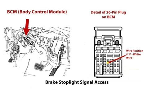 2016 Gmc Trailer Wiring Diagram by Wiring For Electric Brakes On A 2015 Gmc Terrain