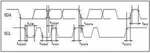 interfacing to digital pressure sensors for low cost high With spitimingdiagram2