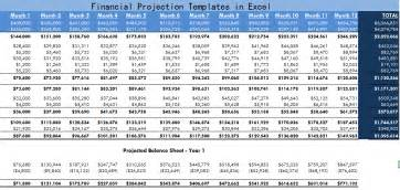 Financial Forecast Template Excel by Financial Projection Templates In Excel Exceltemple