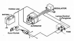 Berbagi Materi Dan Informasi  Sistem Pengisian Pada Mobil