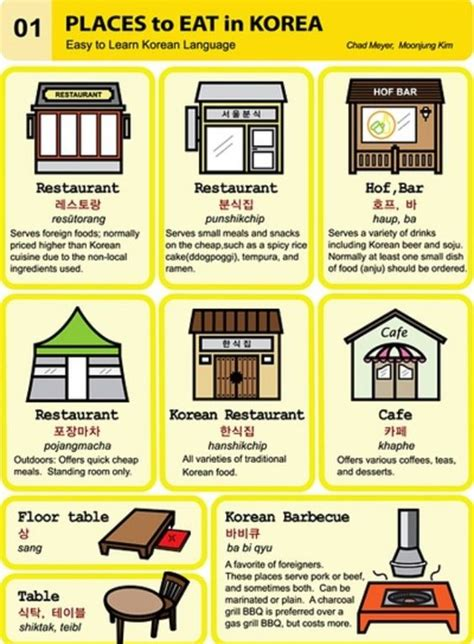 korean language 한국어 easy korean series 1 to 10 language places and things to