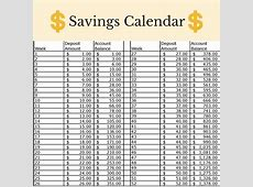 This Money Challenge Will Help You Save Over $1,300 A Year