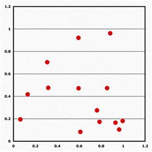 How To Make A Scatter Plot In Excel 3d Scatter Plot For Ms Excel