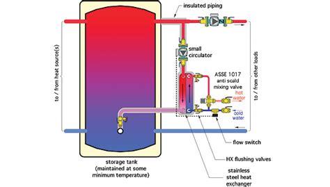 revamping sidearm water heaters    achrnews